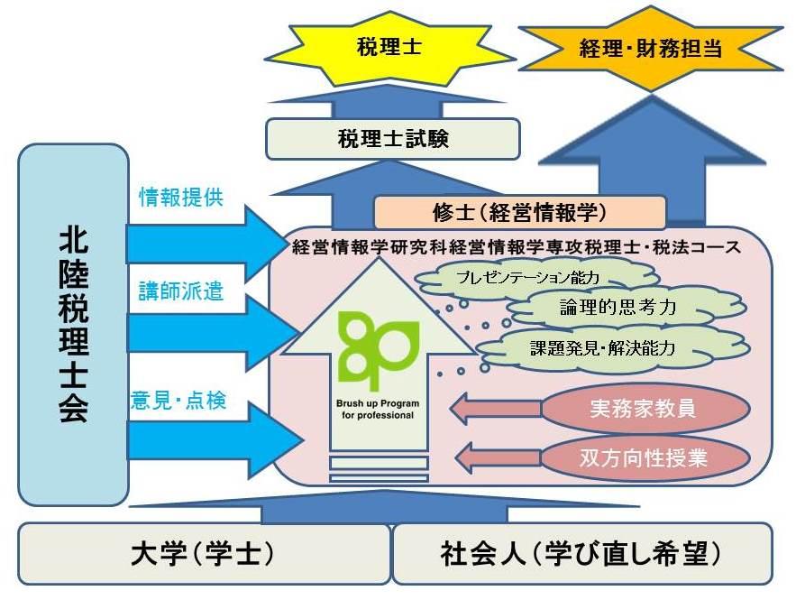 BP_image