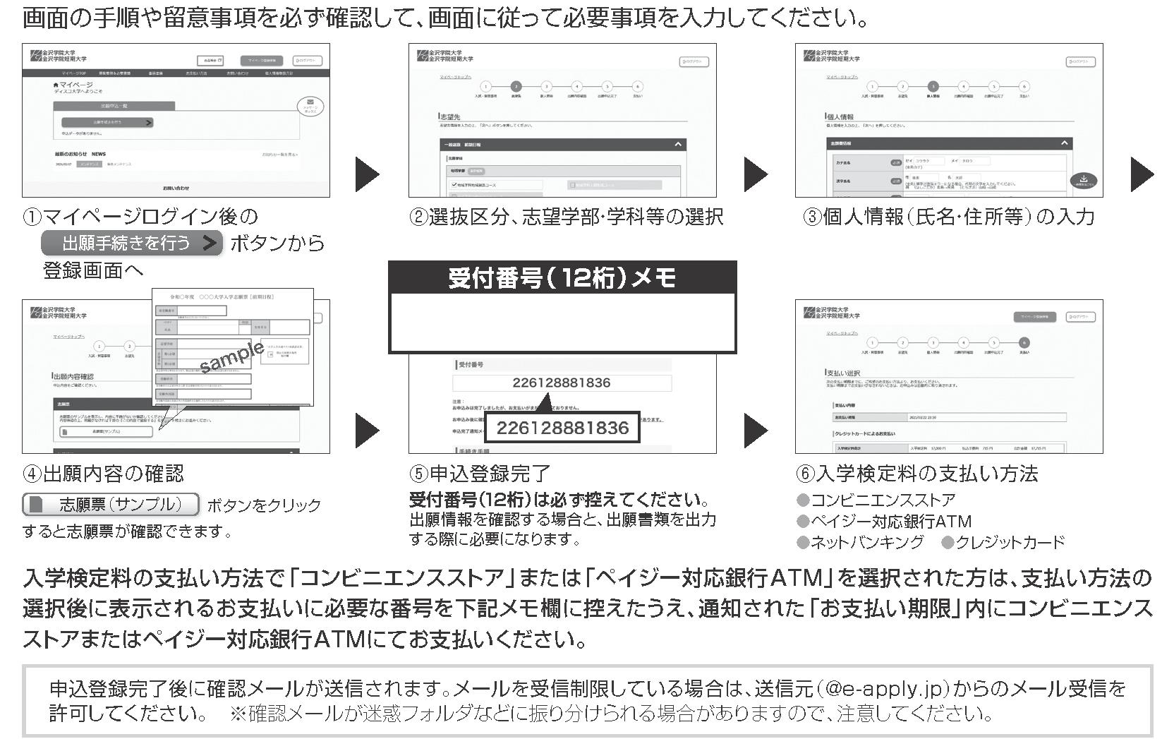 出願内容の登録